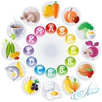 Круг витаминов