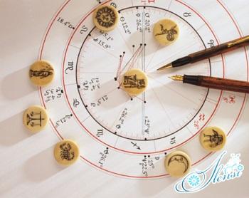 любовный гороскоп скорпион 2014