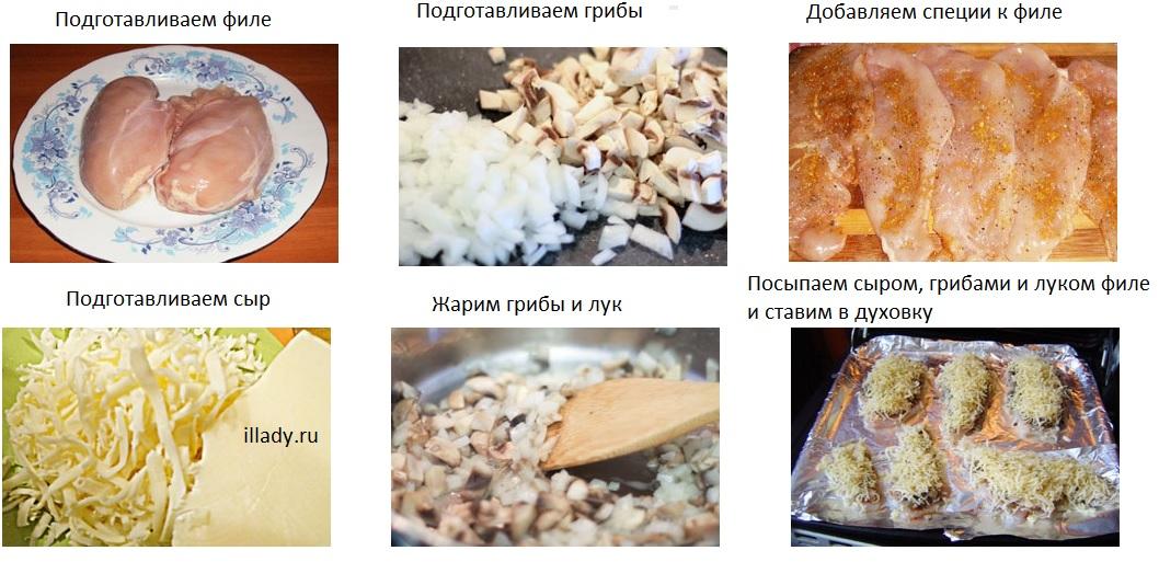 Пошаговый процесс готовки мяса по фрацузски с сыром, грибами, луком